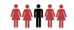 Polygamie: Nur für Adlige Inka. Photo Credit: Baya.tn